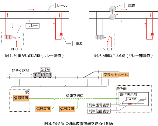 http://www.signal.co.jp/images/ir/faq/img_faq03_02.jpg