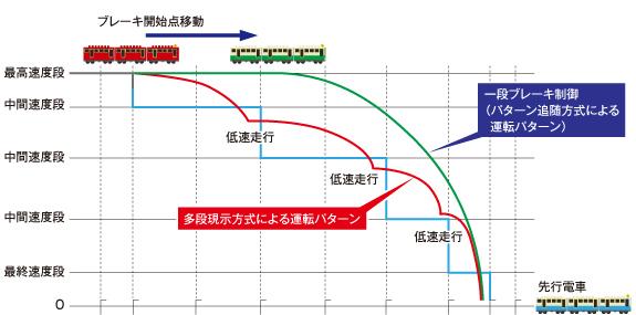 http://www.signal.co.jp/images/ir/tec/img_tec03_02.jpg