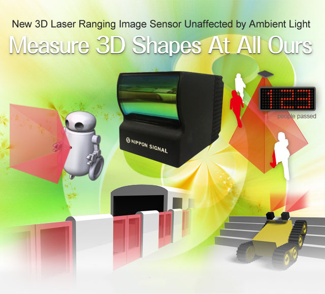 New 3D Laser Ranging Image Sensor Unaffected by Ambient Light / Measure 3D Shapes At All Ours